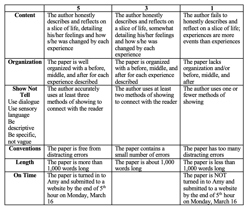 Vizenor rubric.png